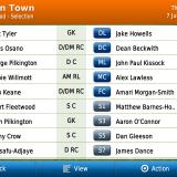 Luton_Town_club_squad_selection