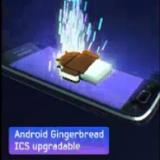 Galaxy Ace 2 ICS
