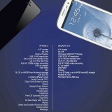 Samsung Galaxy S3 vs iPhone 5 – Apple responde
