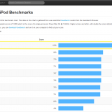 iphone5 Benchmark