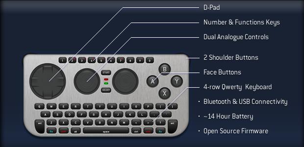 iControl Pad 2 esquema