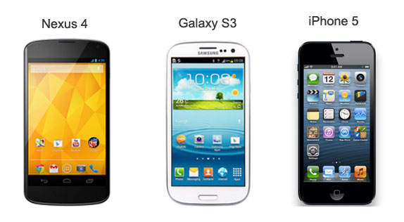 samsung galaxy s3 vs iphone 5 vs nexus 4 android zone. Black Bedroom Furniture Sets. Home Design Ideas