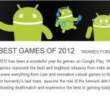 Mejores Juegos Android 2012 AZ