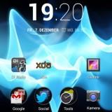 Samsung Galaxy S3 CyanogenMod 10.1