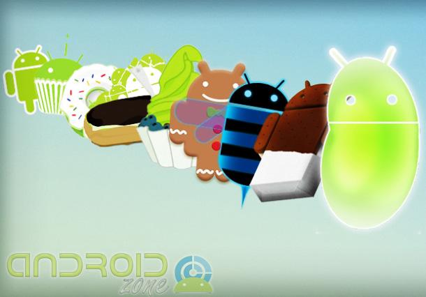 Android 2013 AZ
