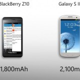Galaxy S3 vs BlackBerry Z10-3