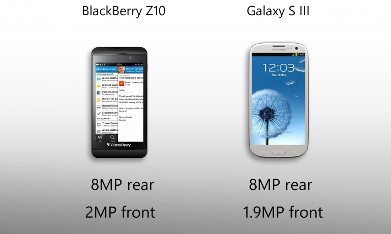 Galaxy S3 vs BlackBerry Z10-4