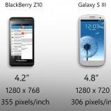 Galaxy S3 vs BlackBerry Z10-5