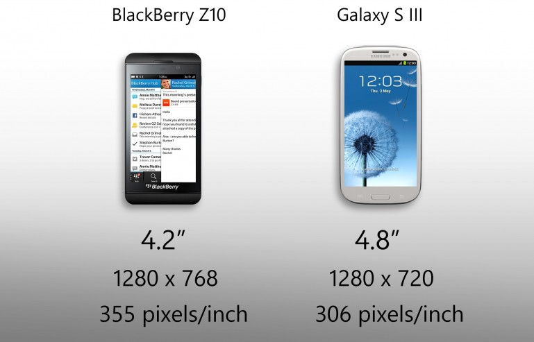 Galaxy S3 vs BlackBerry Z10-5