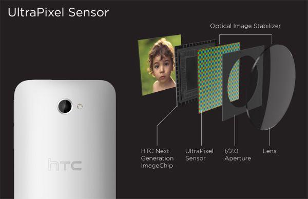 Sensor Ultrapixel