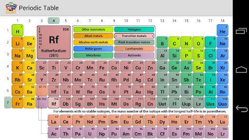 Descargar la tabla periodica de los elementos quimicos pdf gallery tabla periodica de los elementos quimicos actualizada pdf choice descargar tabla periodica de los elementos quimicos urtaz Image collections