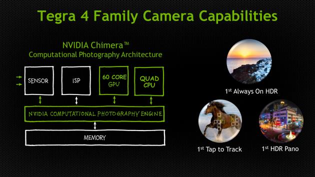 nvidia-tegra-4-chimera-630x354