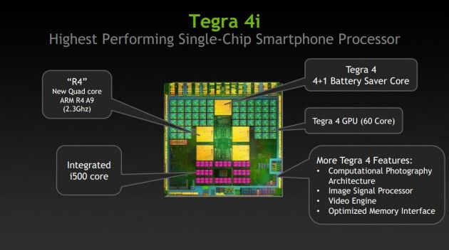 tegra-4i-highlights-630x352