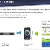 Accesorio Galaxy S4
