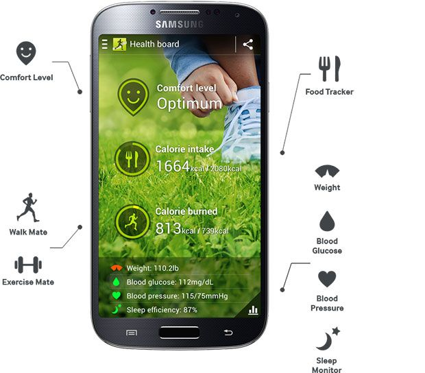 S4 Galaxy S Health