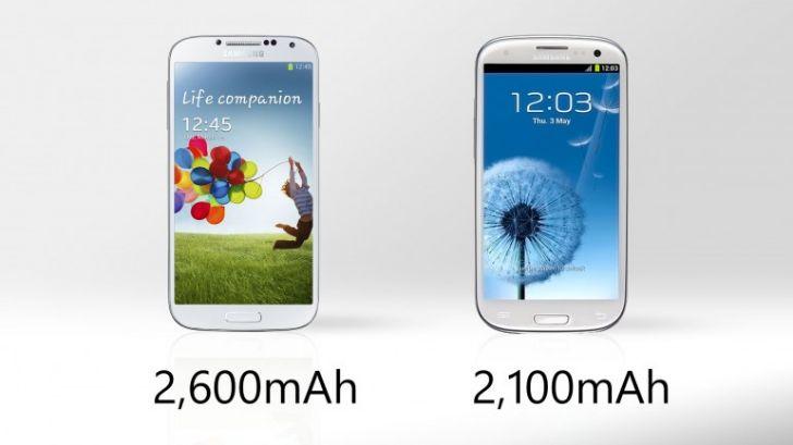 Galaxy S4 Vs Galaxy S3 Bateria
