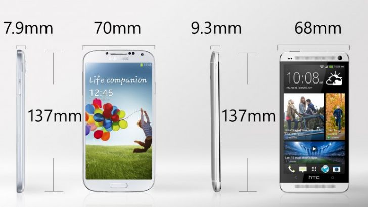 Galaxy S4 vs HTC One dimensiones