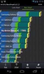 Samsung Galaxy S4 Procesador (1)