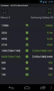 Samsung Galaxy S4 Procesador (3)