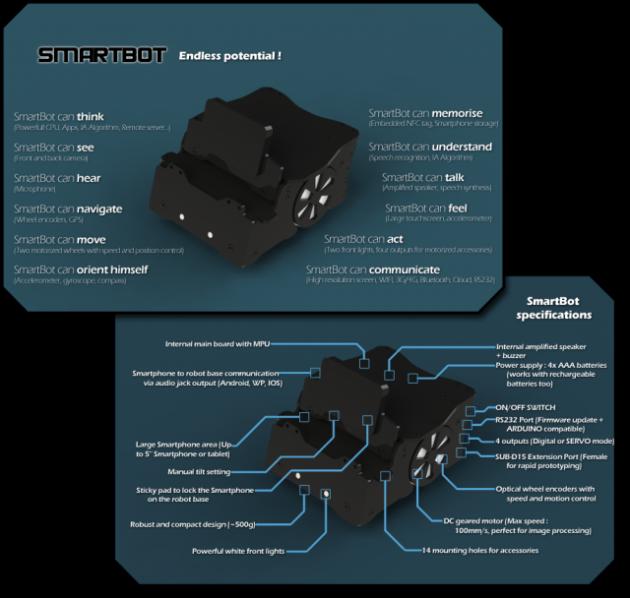 smartbot-specs-640x608-630x598