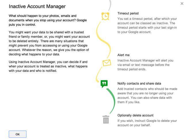Google Gestor de Cuentas Inactivas