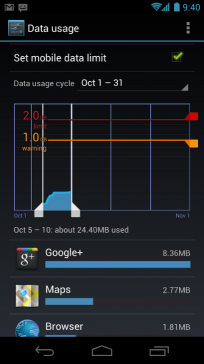 Android 4.0 Ice Cream Sandwich Datos