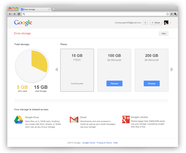 Google Drive, Gmal, Google Plus Photos