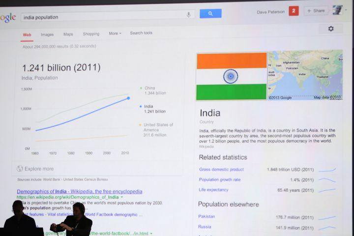 Google Now IO