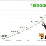 LINE ya cuenta con 150 millones de usuarios