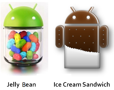 Jelly Bean Ice cream sandwich