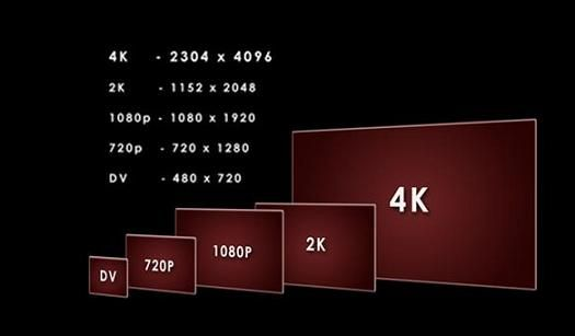 Android 4.3 Resolution 4K