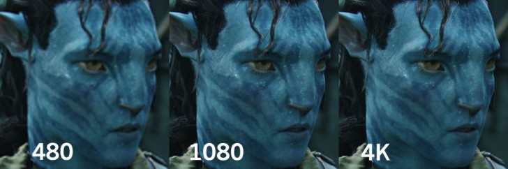 Avatar Resolution 4K
