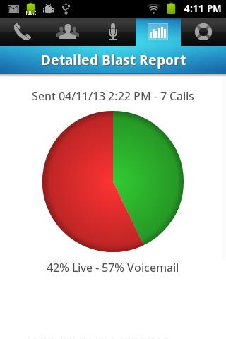 DialMyCalls Voice Broadcasting 2