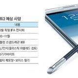 Se filtran especificaciones oficiales del Samsung Galaxy Note 3