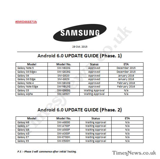 actualización Marshmallow Samsung