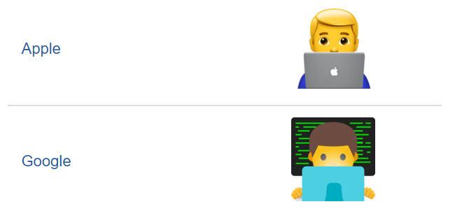 Emoji persona con PC